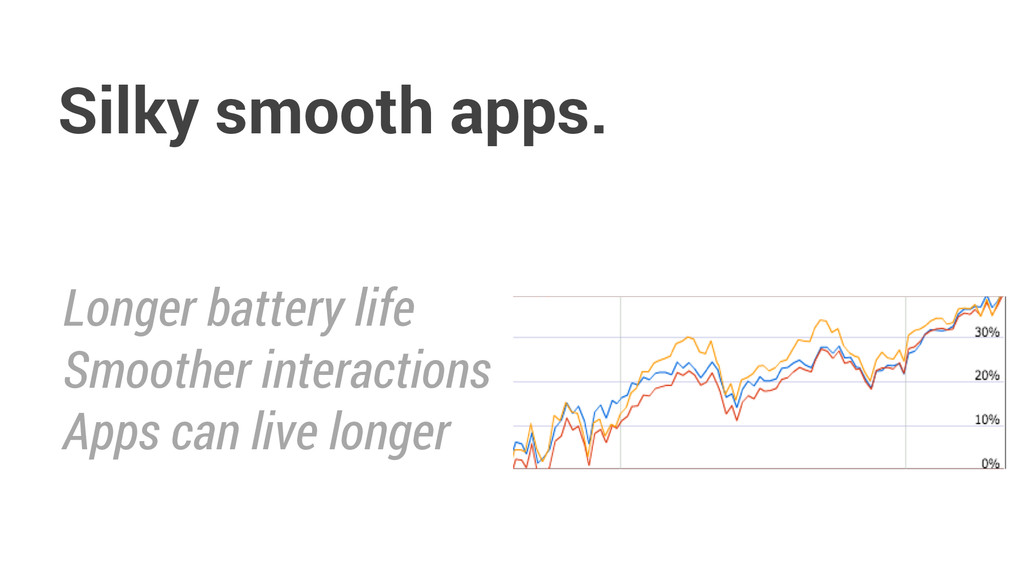 Longer battery life Smoother interactions Apps ...