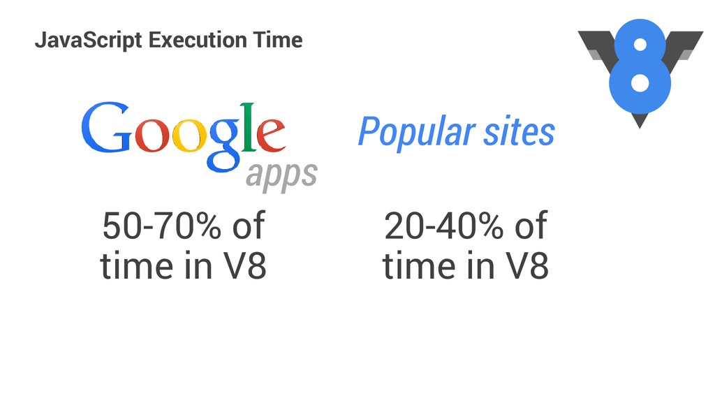 JavaScript Execution Time 50-70% of time in V8 ...