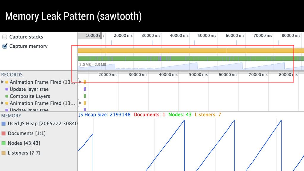 Memory Leak Pattern (sawtooth)