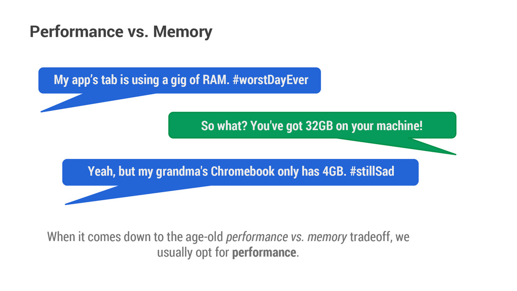 Performance vs. Memory So what? You've got 32GB...