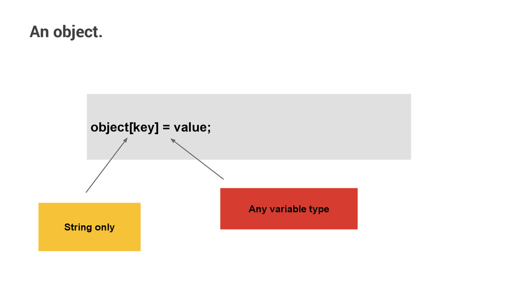 object[key] = value; An object. Any variable ty...