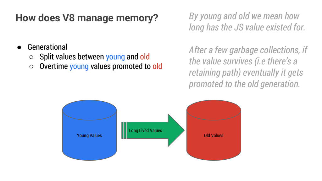 ● Generational ○ Split values between young and...