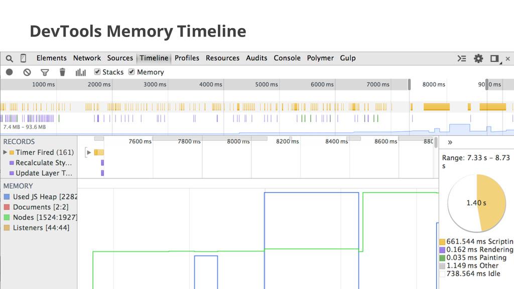 DevTools Memory Timeline