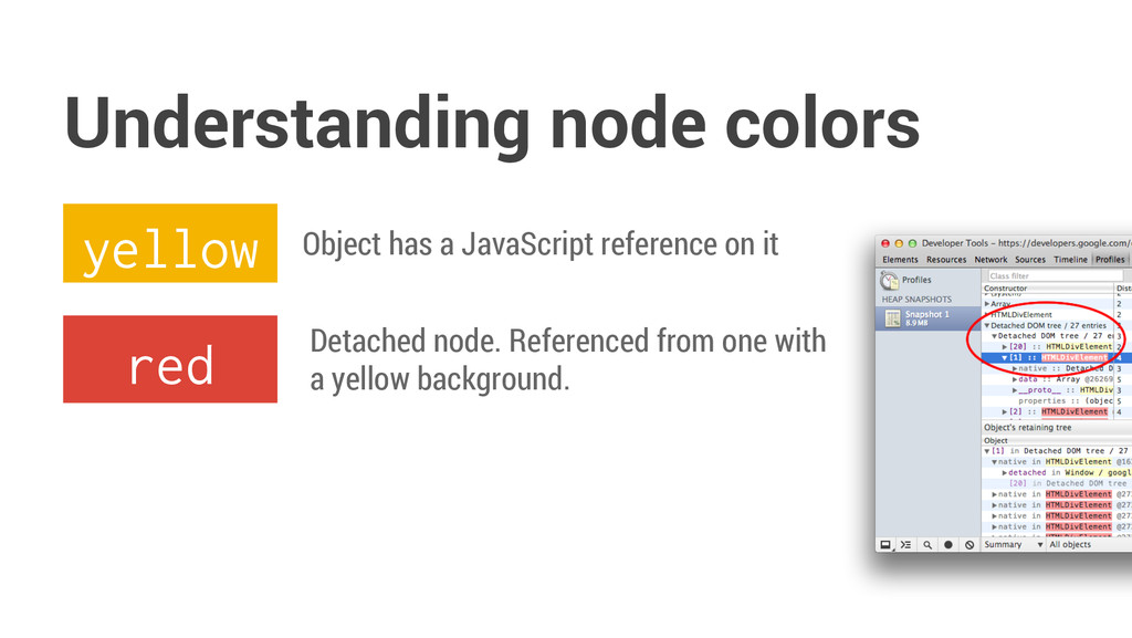 Understanding node colors yellow red Object has...