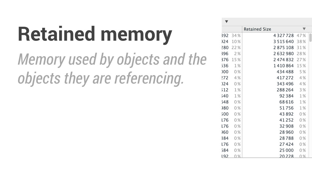 Memory used by objects and the objects they are...