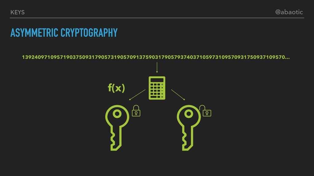 KEYS ASYMMETRIC CRYPTOGRAPHY 139240971095719037...