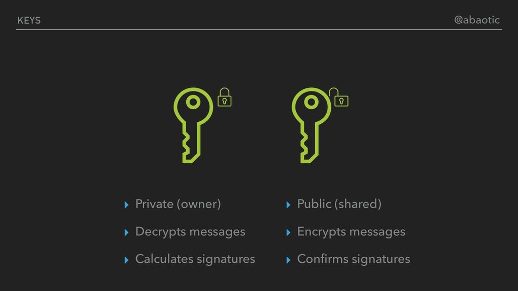 KEYS ▸ Private (owner) ▸ Decrypts messages ▸ Ca...
