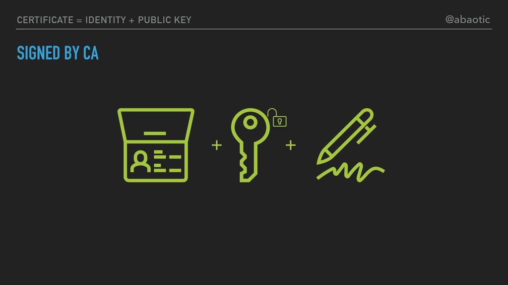 SIGNED BY CA CERTIFICATE = IDENTITY + PUBLIC KE...