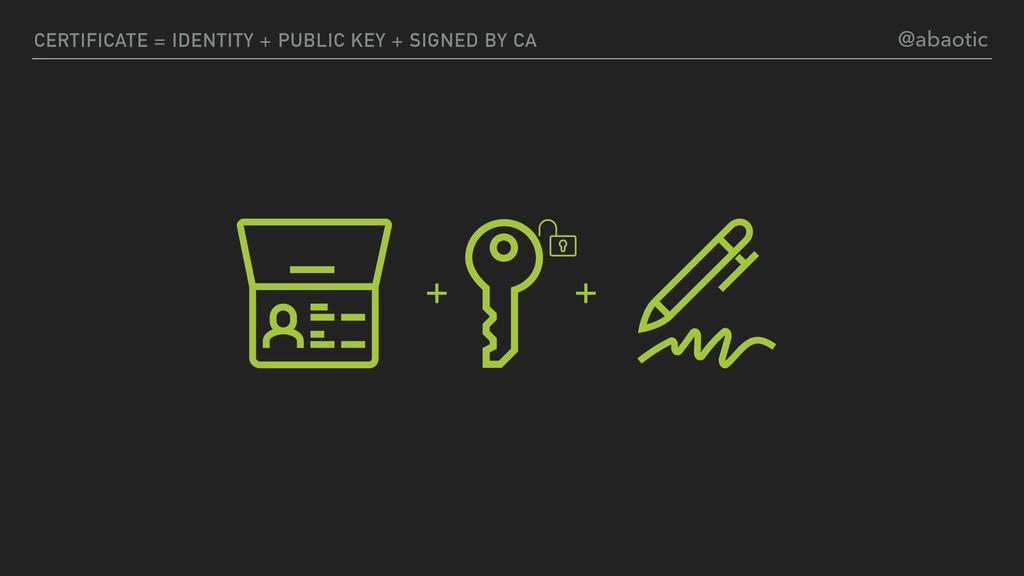 CERTIFICATE = IDENTITY + PUBLIC KEY + SIGNED BY...