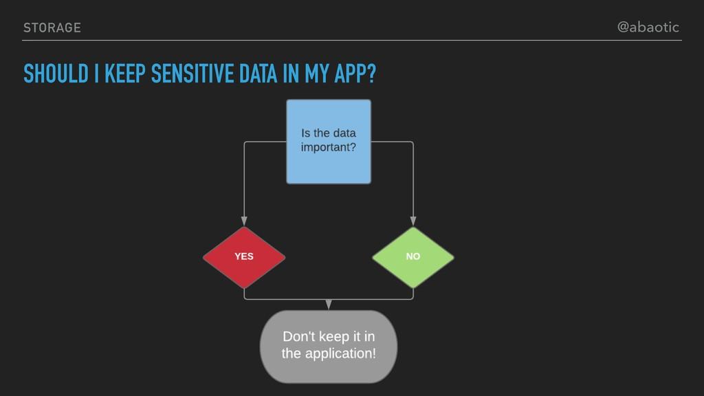 STORAGE SHOULD I KEEP SENSITIVE DATA IN MY APP?...