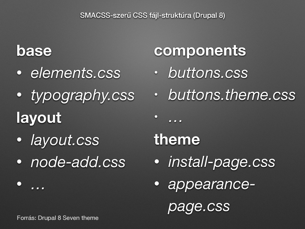 base • elements.css • typography.css layout • l...