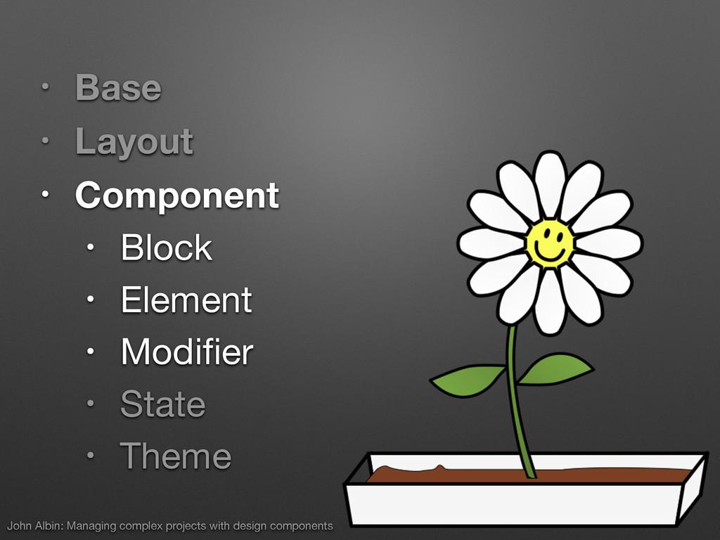 • Base • Layout • Component • Block  • Element ...