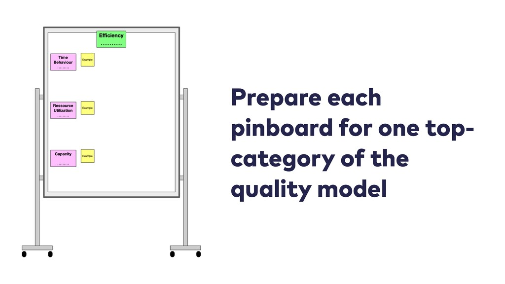 Prepare each pinboard for one top- category of ...