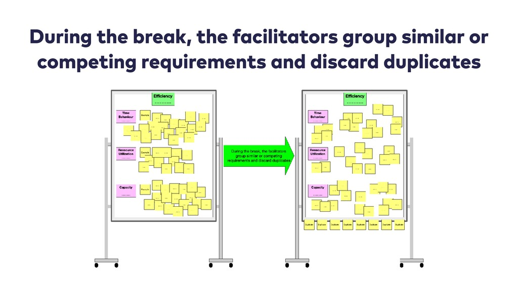 During the break, the facilitators group simila...