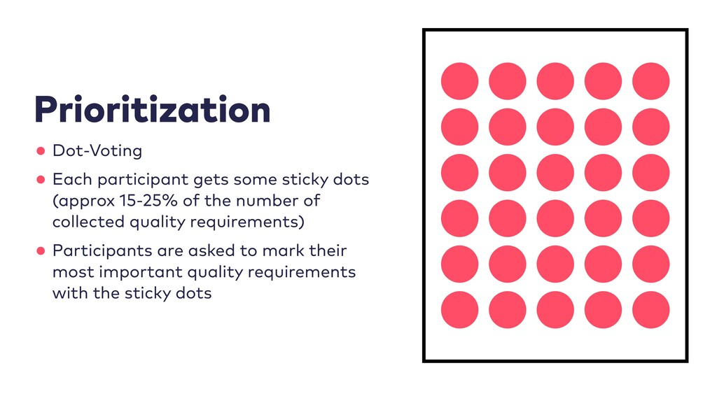 Prioritization •Dot-Voting •Each participant ge...