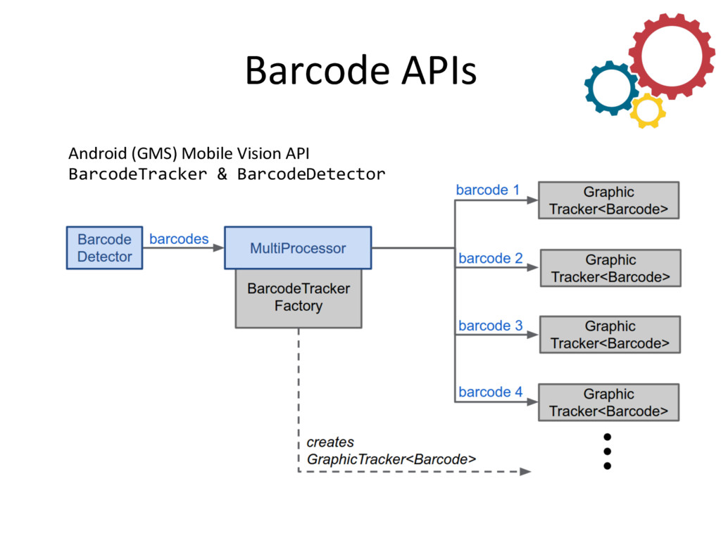 Barcode APIs  Android (GMS) Mobile...