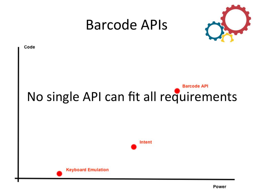 Barcode APIs  No single API can...