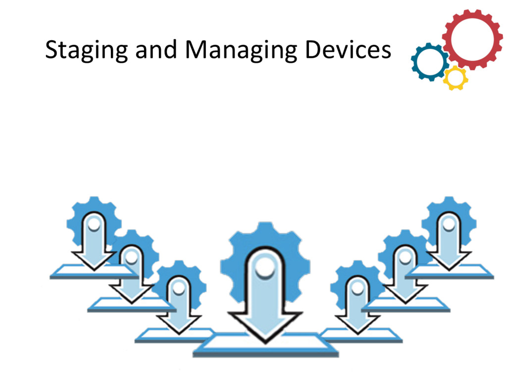 Staging and Managing Devices