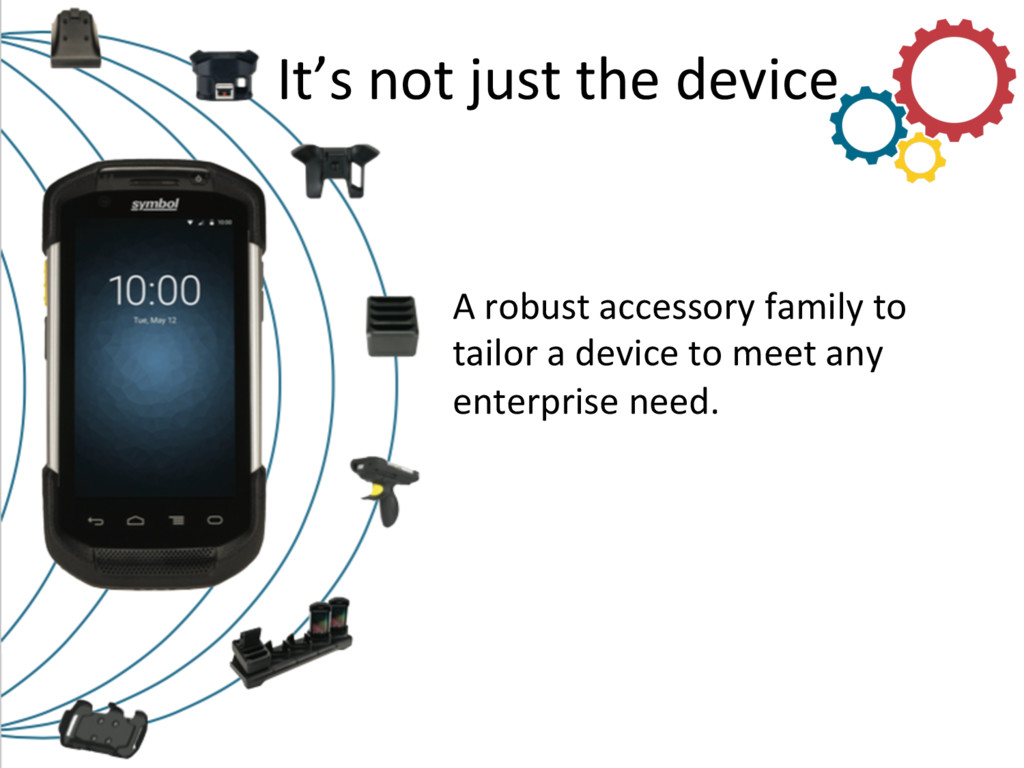It's not just the device  A r...