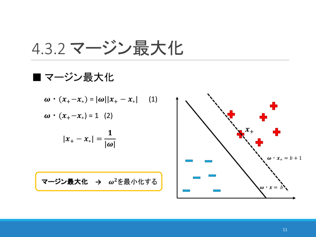 4.3.2 マージン最大化 11 ■ マージン最大化 6 ・(6 −∗ ) = |||6 − ...