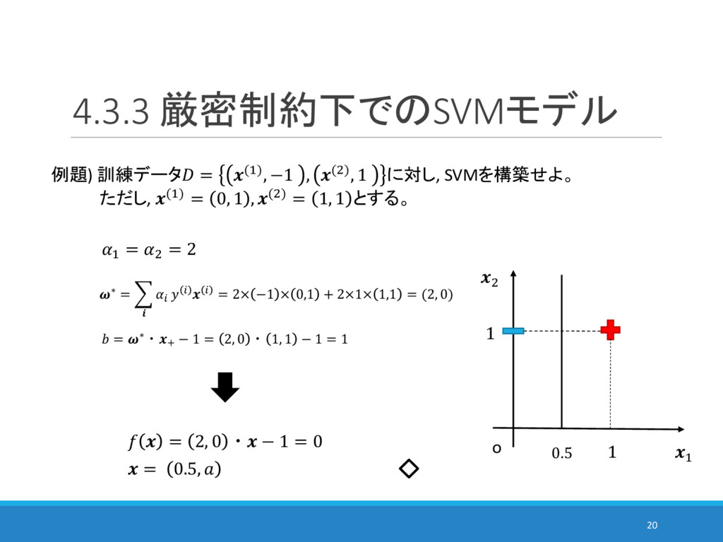 4.3.3 厳密制約下でのSVMモデル 20 例題) 訓練データ = (%), −1 , ()...