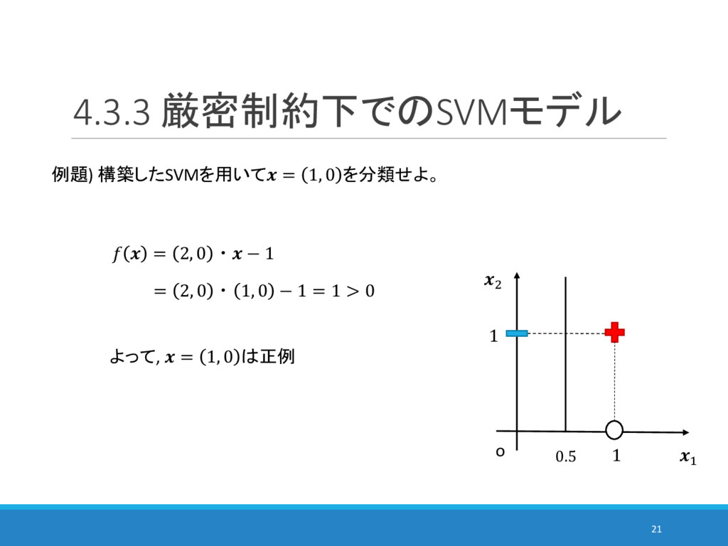 4.3.3 厳密制約下でのSVMモデル 21 例題) 構築したSVMを用いて = 1, 0 を...