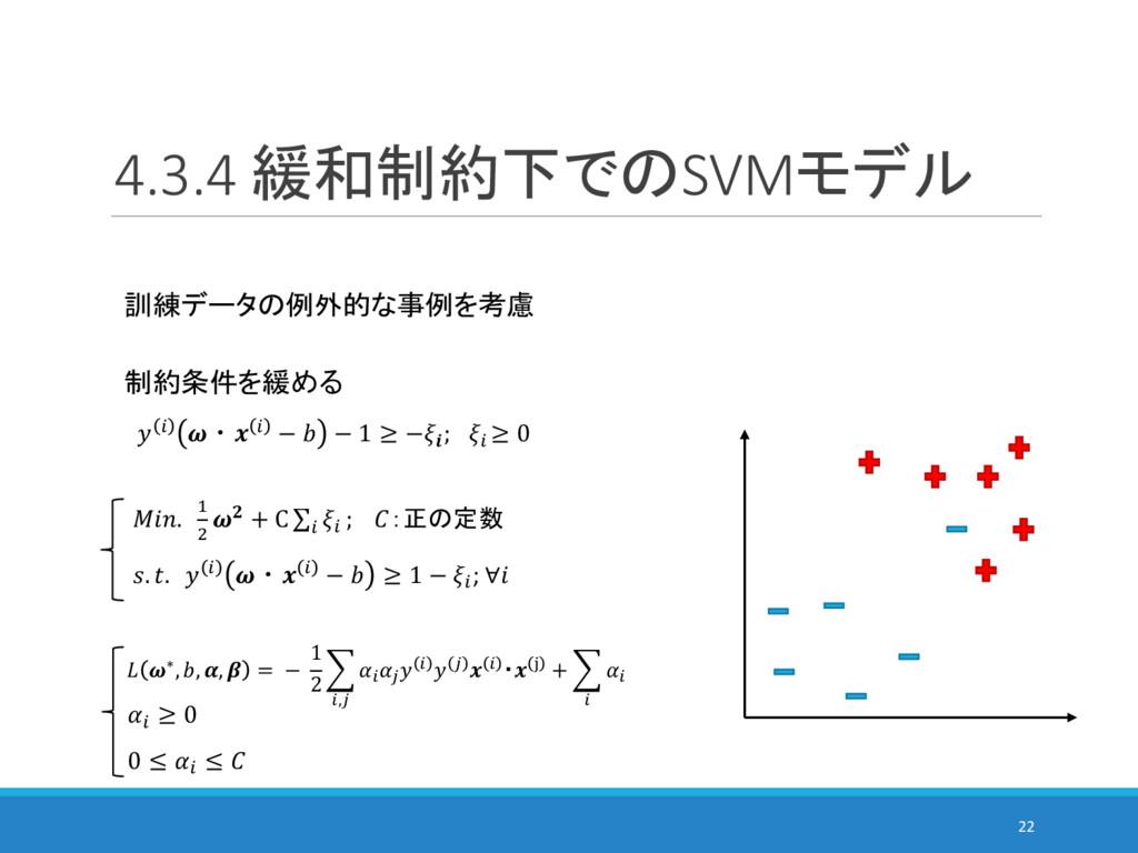 4.3.4 緩和制約下でのSVMモデル 22 訓練データの例外的な事例を考慮 制約条件を緩める...