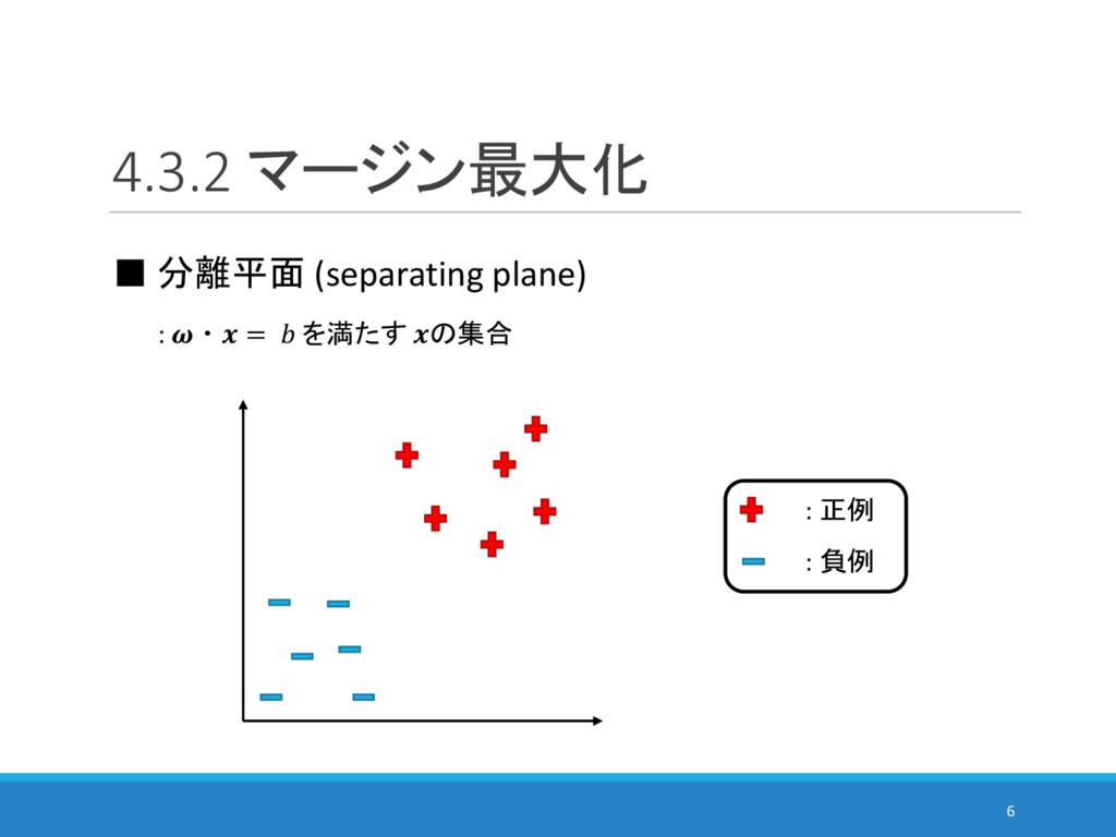 4.3.2 マージン最大化 6 ■ 分離平面 (separating plane) : ・ =...