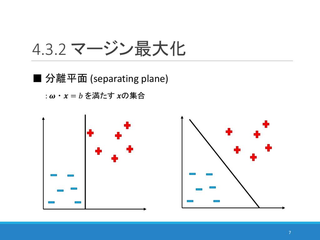 4.3.2 マージン最大化 7 ■ 分離平面 (separating plane) : ・ =...