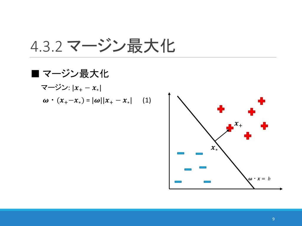 4.3.2 マージン最大化 9 ■ マージン最大化 ∗ 6 マージン: |6 − ∗ | ・(...