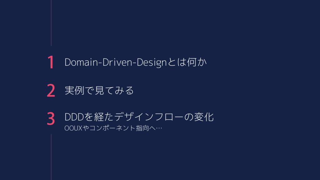 Domain-Driven-Designとは何か  実例で見てみる  DDDを経たデザイン...