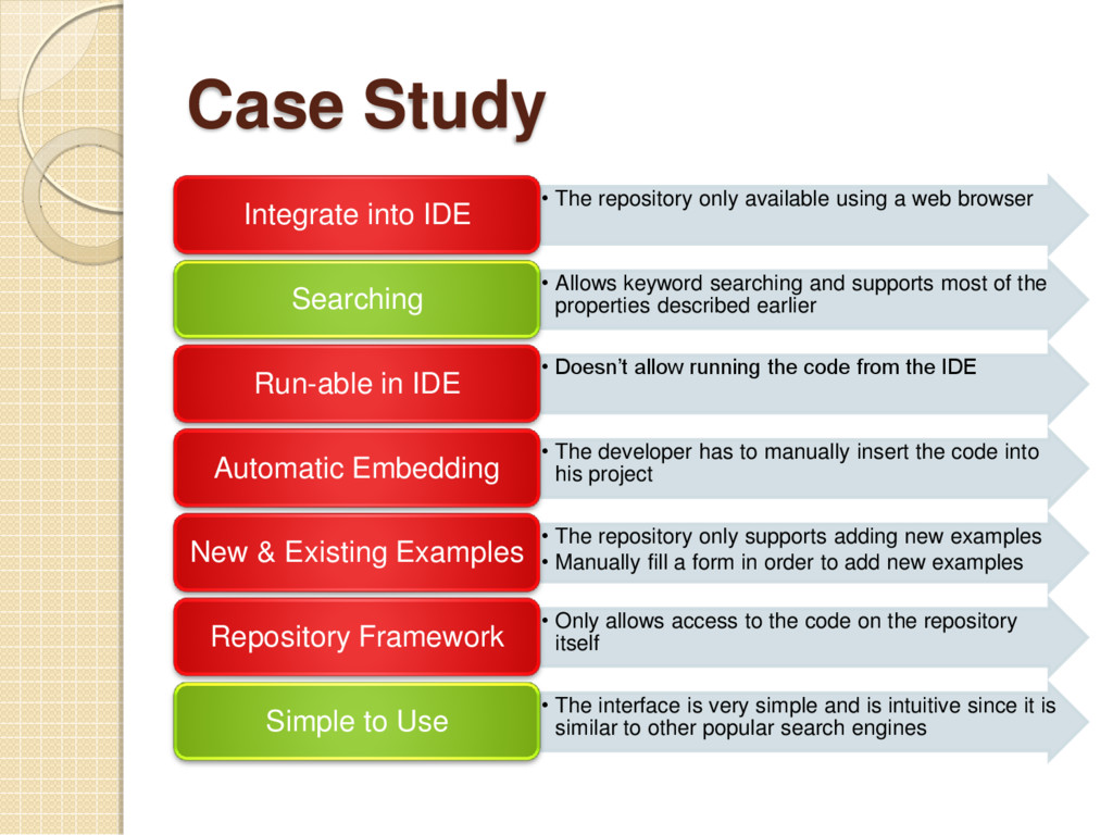 Case Study • The repository only available usin...