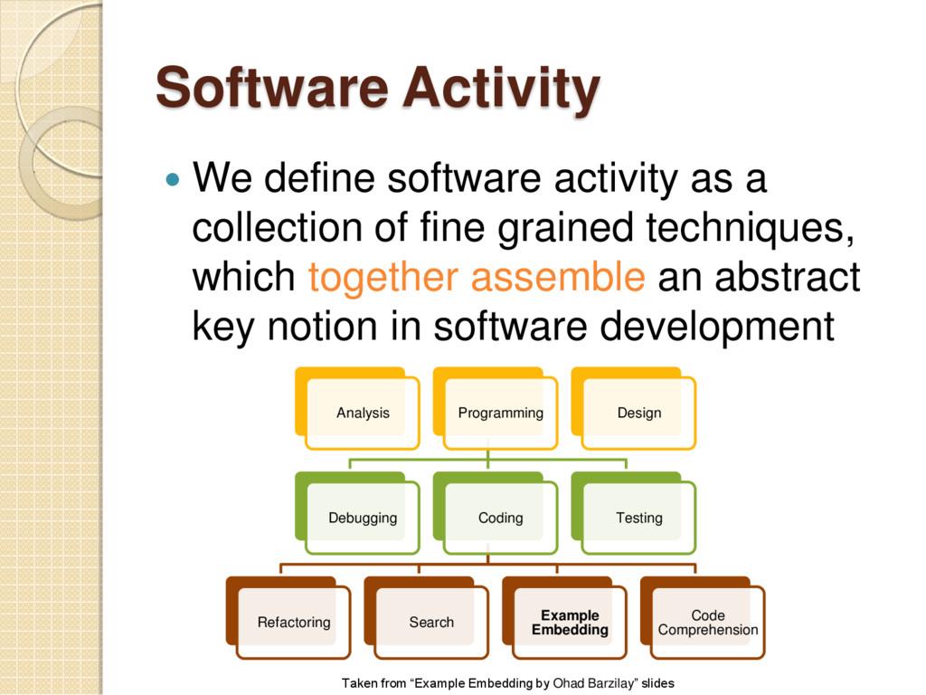 Software Activity  We define software activity...