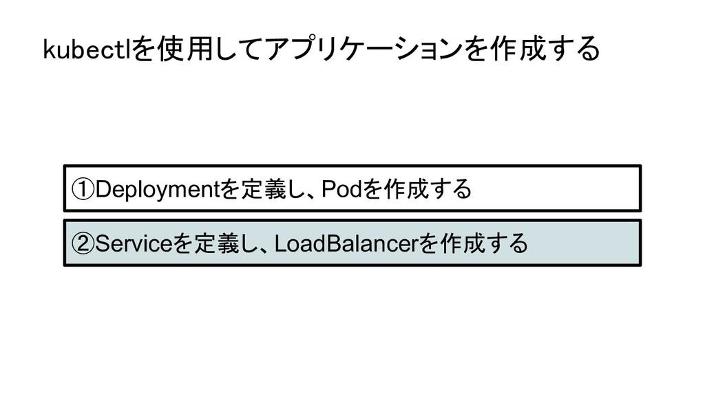 ①Deploymentを定義し、Podを作成する ②Serviceを定義し、LoadBalan...