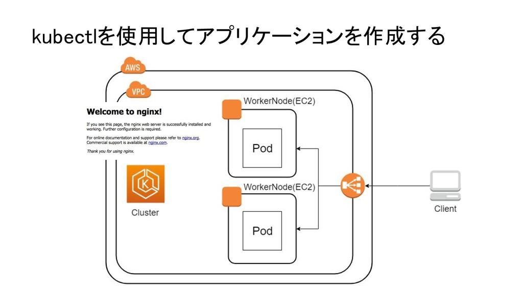 kubectlを使用してアプリケーションを作成する