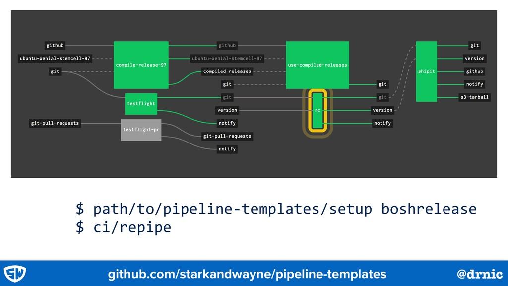 @drnic github.com/starkandwayne/pipeline-templa...