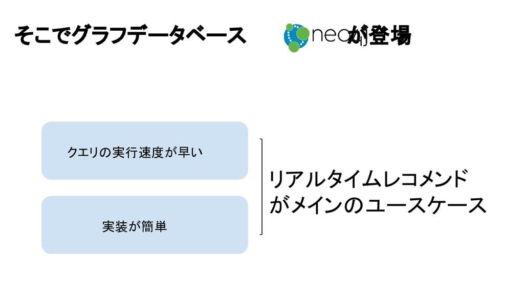 そこでグラフデータベース が登場 クエリの実行速度が早い 実装が簡単 リアルタイムレコメンド ...