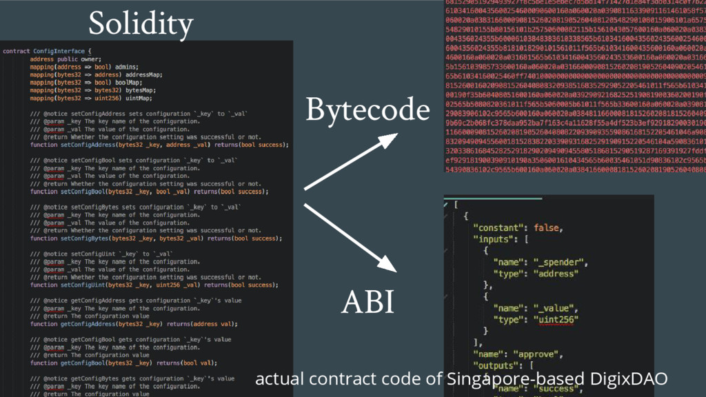 Solidity actual contract code of Singapore-base...