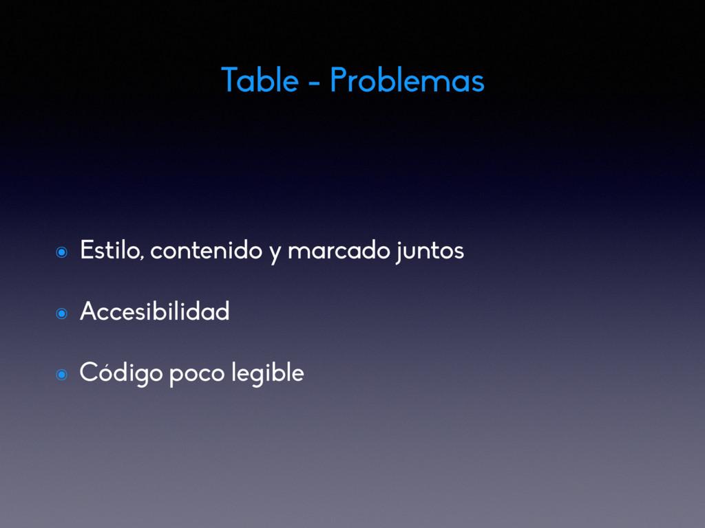 Table - Problemas ๏ Estilo, contenido y marcado...