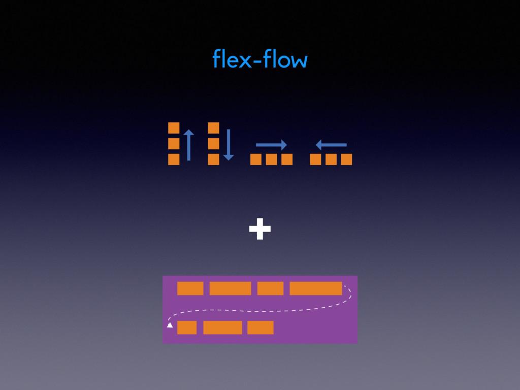 flex-flow +