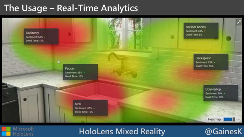 HoloLens Mixed Reality @GainesK The Usage – Rea...