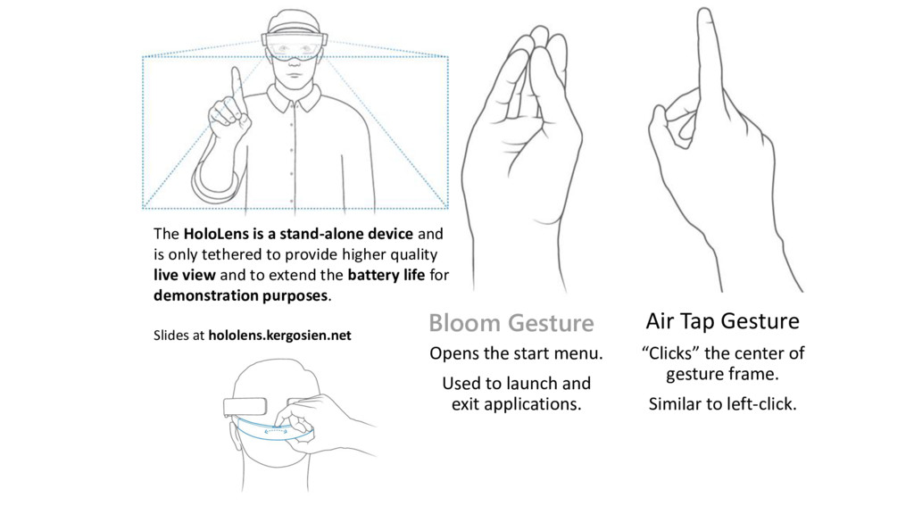 HoloLens Mixed Reality @GainesK @GAINESK Bloom ...