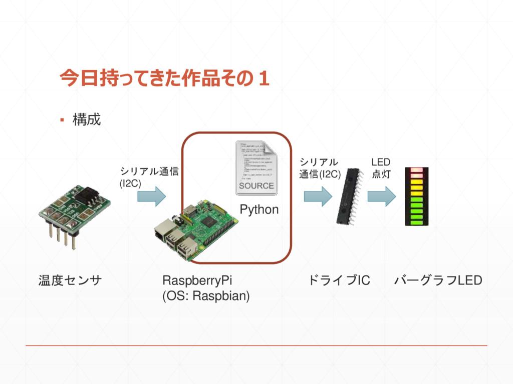 今日持ってきた作品その1 ▪ 構成 温度センサ RaspberryPi (OS: Raspbi...