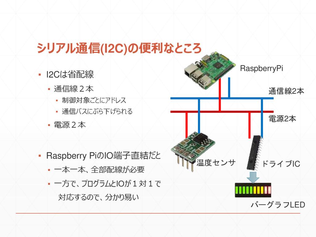 シリアル通信(I2C)の便利なところ ▪ I2Cは省配線 ▪ 通信線2本 ▪ 制御対象ごとにア...