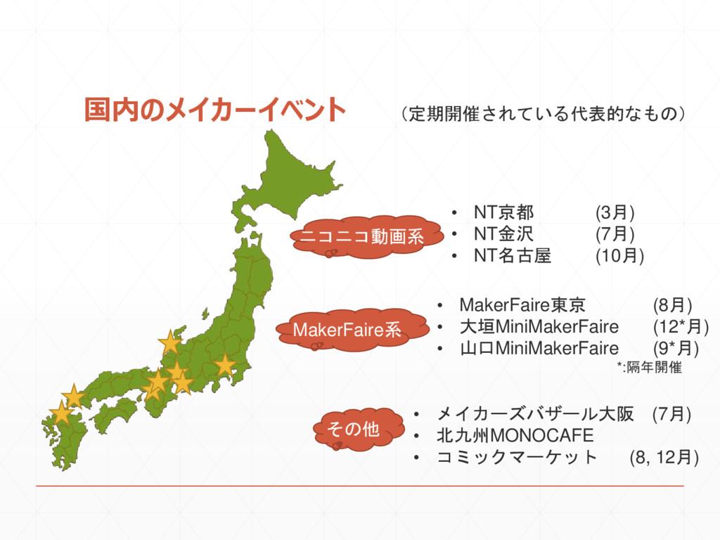 国内のメイカーイベント • MakerFaire東京 (8月) • 大垣MiniMakerFa...