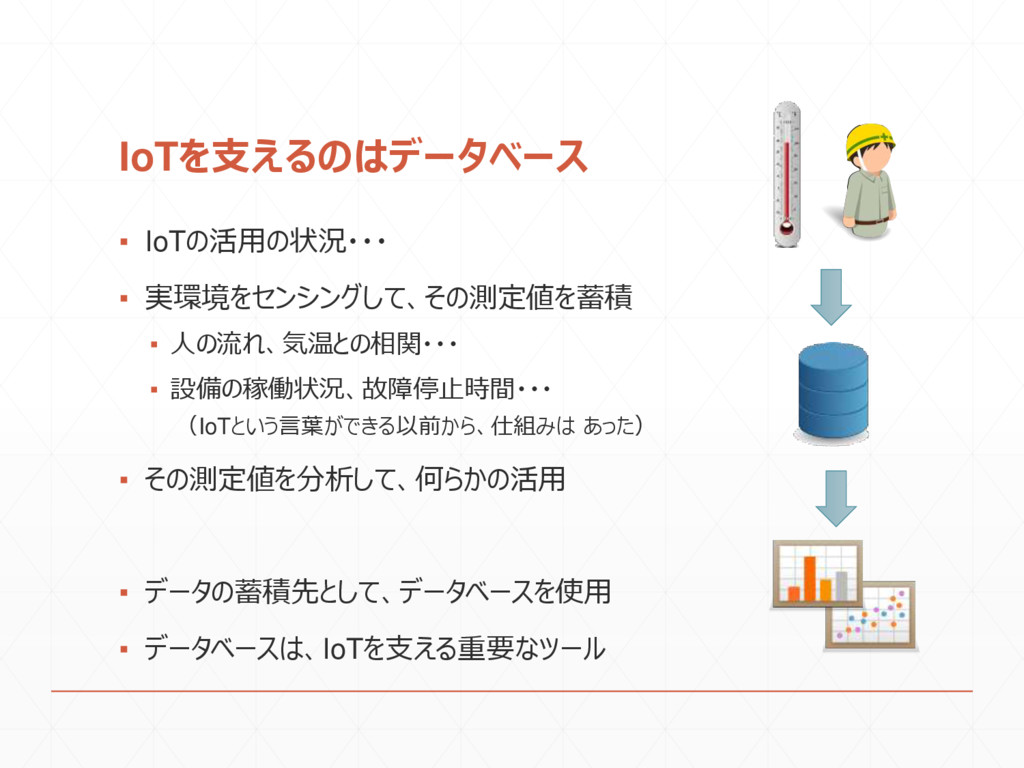 IoTを支えるのはデータベース ▪ IoTの活用の状況・・・ ▪ 実環境をセンシングして、その...