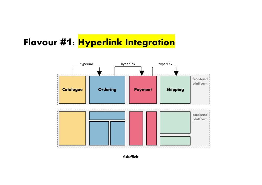 @duffleit Flavour #1: Hyperlink Integration fro...