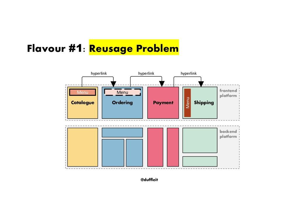 @duffleit Flavour #1: Reusage Problem frontend ...