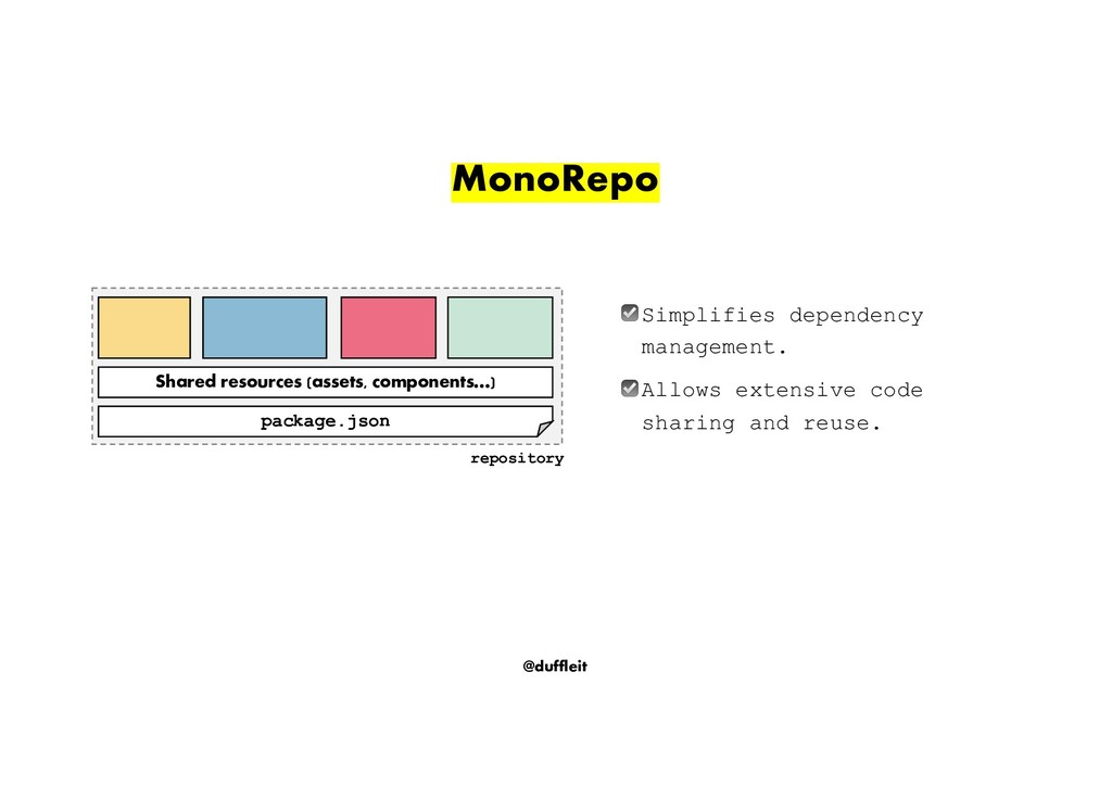 @duffleit MonoRepo ☑ Simplifies dependency mana...