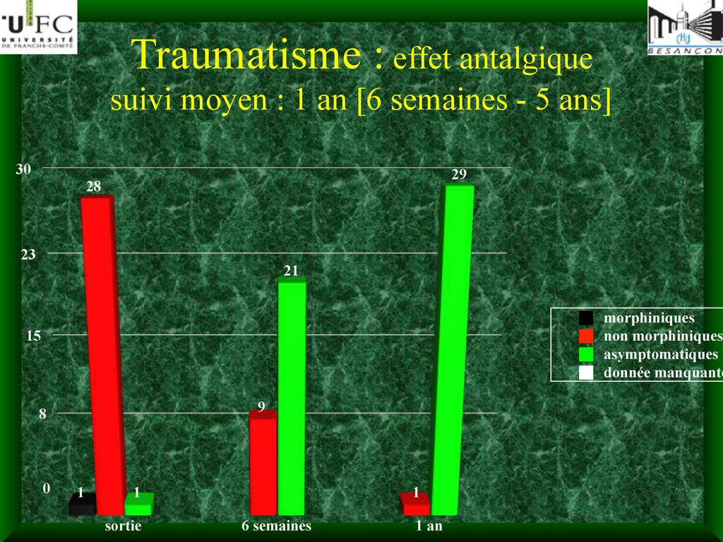 Traumatisme : effet antalgique suivi moyen : 1 ...